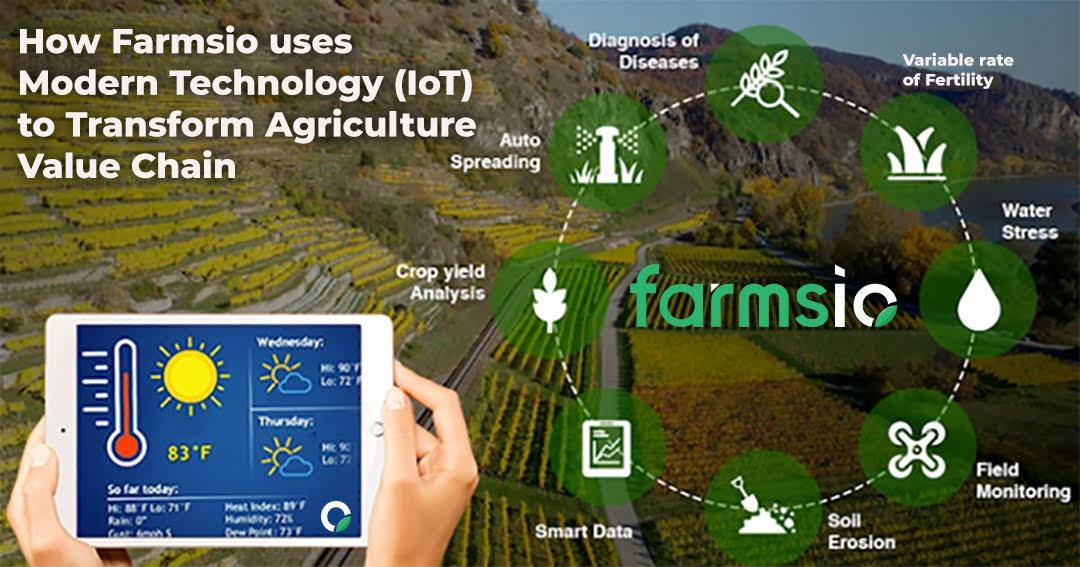 Modern Digital Agricultural technologies